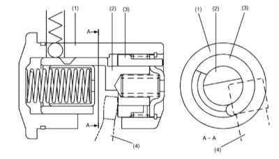 8.2 Механизм блокировки включения задней передачи - устройство и принцип   функционирования Subaru Legacy Outback