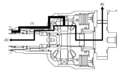 8.3 Межосевой дифференциал - устройство и принцип функционирования Subaru Legacy Outback