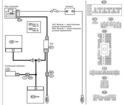 8.8 Снятие, установка и проверка состояния датчика скорости (VSS) Subaru Legacy Outback