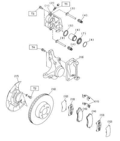 11.2 Тормозные механизмы передних и задних колес - общая информация