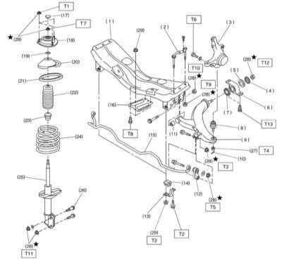 12.0 Подвеска и рулевое управление Subaru Legacy Outback