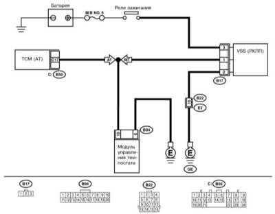 14.11 Проверка исправности функционирования компонентов и диагностика отказов темпостата Subaru Legacy Outback