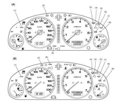 14.13 Комбинация приборов - общая информация и принцип функционирования   компонентов Subaru Legacy Outback