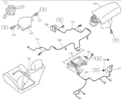 14.9 Снятие и установка компонентов SRS Subaru Legacy Outback