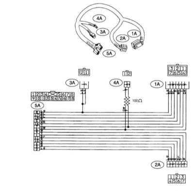 14.8 Диагностика неисправностей SRS Subaru Legacy Outback