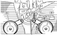 14.26 Снятие, проверка состояния и установка рожков и выключателя клаксона