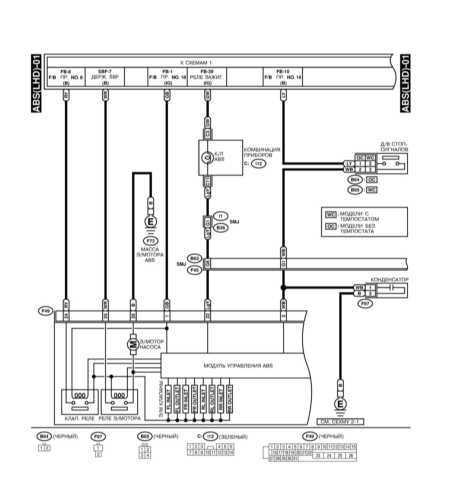 14.37.5 Система антиблокировки тормозов (ABS)