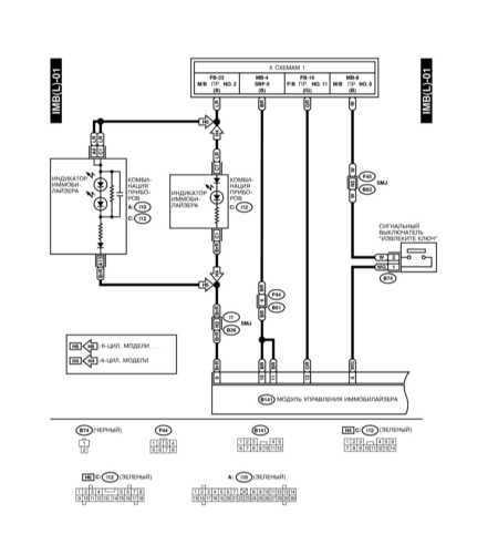 14.37.19 Система иммобилизации двигателя