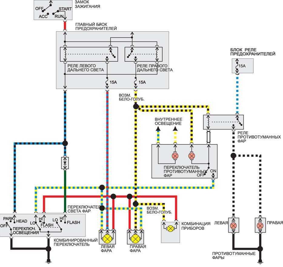 схема выхлопной системы субару легаси