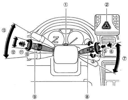 1.3 Переключатели освещения, поворотов, омывателя и очистителя стекла
