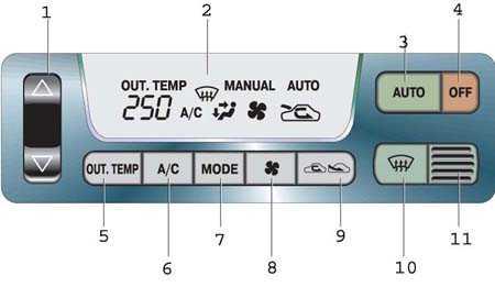 1.6 Система климат-контроля