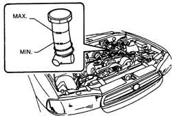 2.6 Уровень тормозной жидкости и жидкости привода сцепления