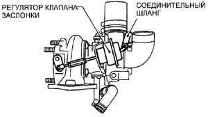 5.18 Проверка исполнительного механизма заслонки турбонагнетателя