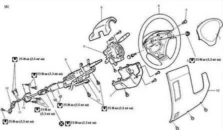 8.0 Рулевое колесо и рулевая колонка