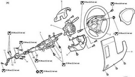 9.0 Рулевое колесо и рулевая колонка c подушкой безопасности