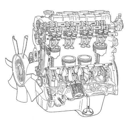 21.1 Смазка двигателя