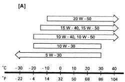 2.1.3 Замена масляного фильтра Suzuki Liana