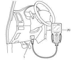 2.1.17 Проверка установки угла опережения зажигания