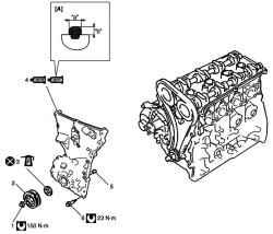 2.2.11 Снятие и установка крышки цепи привода механизма газораспределения
