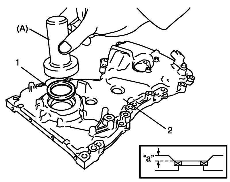 Car Stereo Wiring Diagram Saturn Outlook
