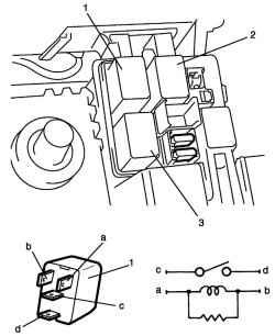 2.3.9 Проверка реле вентилятора системы охлаждения