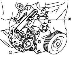 2.3.13 Проверка и регулировка натяжения приводного ремня насоса охлаждающей жидкости / генератора Suzuki Liana