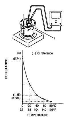 2.8.8 Датчик температуры охлаждающей жидкости двигателя Suzuki Liana