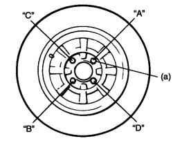 4.2.5 Снятие и установка колеса Suzuki Liana