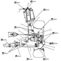 4.3.3 Проверка и регулировка углов установки передних колес