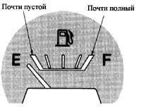1.18 Указатель запаса топлива