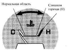 1.19 Дистанционный термометр охлаждающего средства