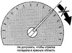 1.22 Тахометр
