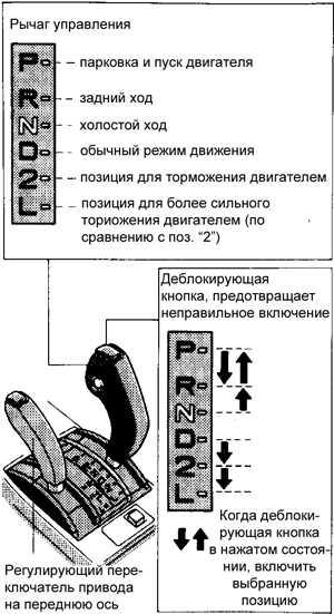 1.26 Автоматическая коробка