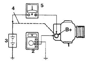 11.9.2 Проверка системы заряда батареи
