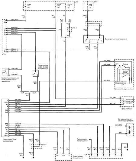 12.12 Круиз-контроль двигателя 3,4 л V6