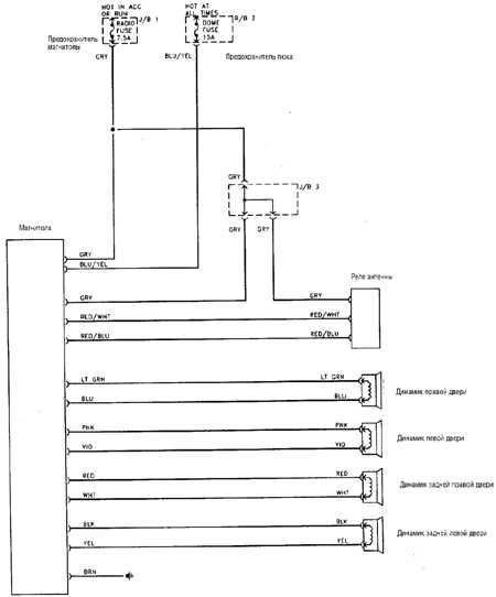 12.15 Магнитола и аудиосистема