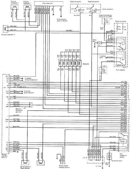 12.3 Система управления двигателем и трансмиссией (типовая схема)