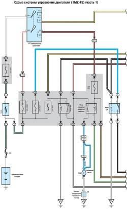 9.1 Схема системы управления двигателя (1MZ-FE) - часть 1