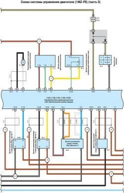 9.3 Схема системы управления двигателя (1MZ-FE) - часть 3