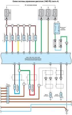 9.4 Схема системы управления двигателя (1MZ-FE) - часть 4