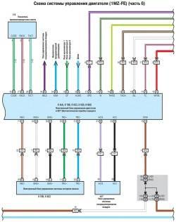 9.6 Схема системы управления двигателя (1MZ-FE) - часть 6