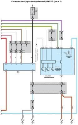 9.7 Схема системы управления двигателя (1MZ-FE) - часть 7