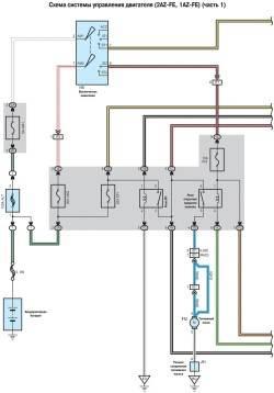 9.8 Схема системы управления двигателя (2AZ-FE, 1AZ-FE ) - часть 1