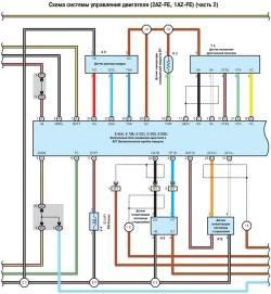 9.9 Схема системы управления двигателя (2AZ-FE, 1AZ-FE ) - часть 2