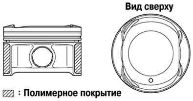 камри модели по годам