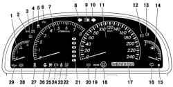 1.2.2 Панель приборов Toyota Camry