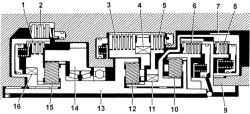 3.3.4 Элементы планетарной коробки передач