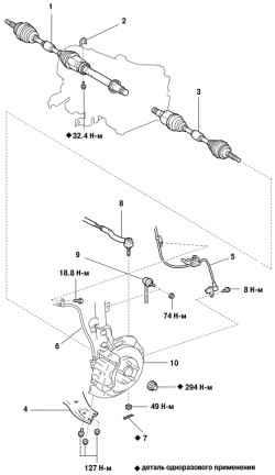 3.4.4 Компоненты приводного механизма