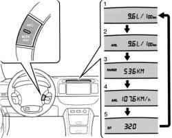 1.2.5.4 Многофункциональный дисплей Toyota Camry