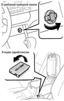 1.2.5.7 Разъемы питания Toyota Camry